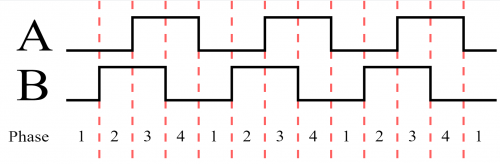 Quadrature Diagram.png