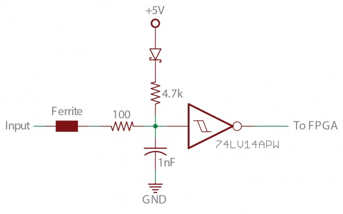 SmoothStepper Ethernet Manual - CNC xyz Wiki